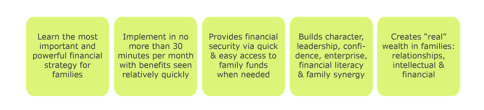 family bank strategy process